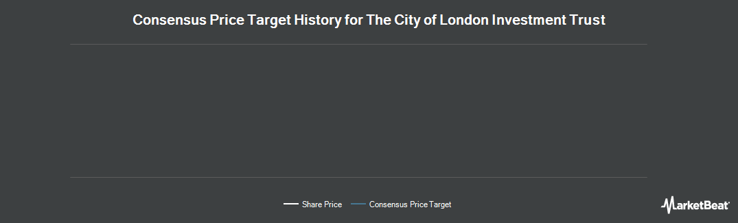 Price Target History for City of London Investment Trust (LON:CTY)
