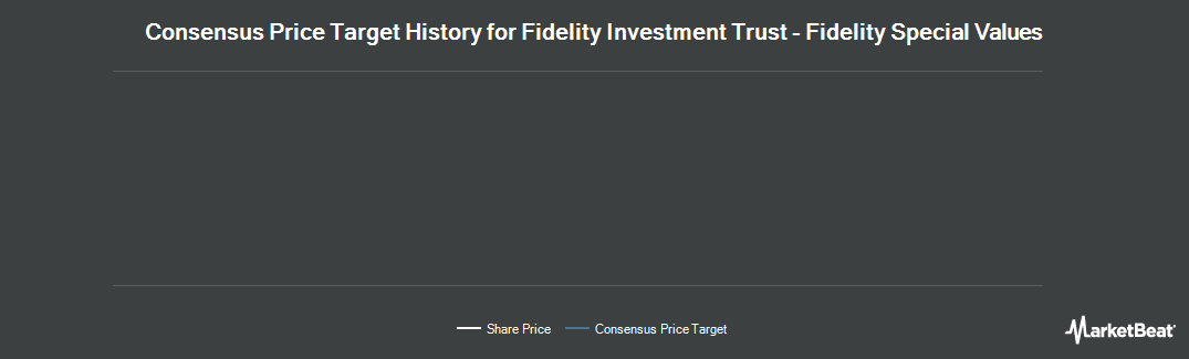 Price Target History for Fidelity Special Values (LON:FSV)