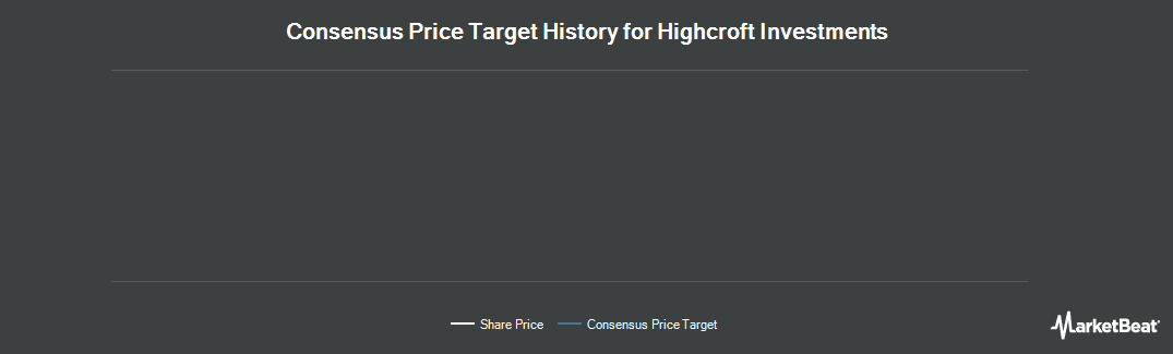 Price Target History for Highcroft Investments plc (LON:HCFT)