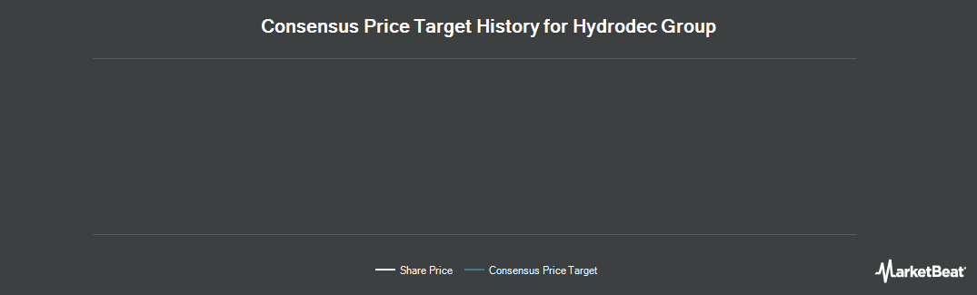Price Target History for Hydrodec Group (LON:HYR)