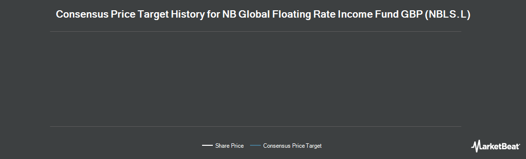 Price Target History for NB Global Floating Rate Income Fund (LON:NBLS)