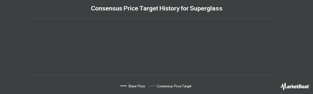 Price Target History for Superglass (LON:SPGH)