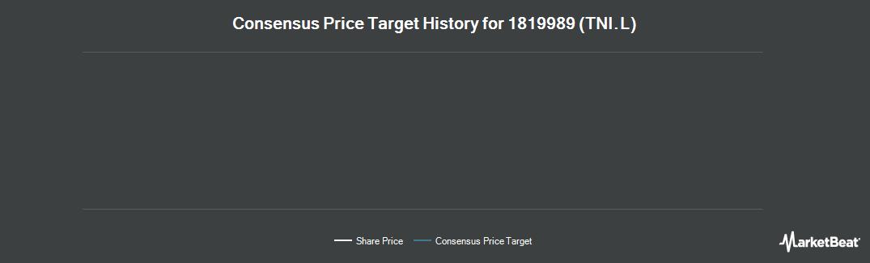 Price Target History for Trinity Mirror (LON:TNI)