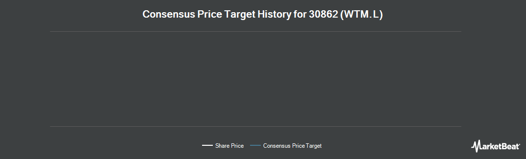 Price Target History for Waterman Group (LON:WTM)