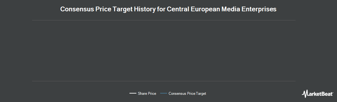 Price Target History for Central European Media Enterprises (NASDAQ:CETV)