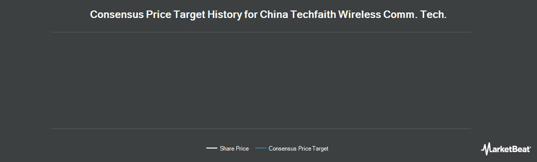 Price Target History for China TechFaith Wireless Communication Technology Limited (NASDAQ:CNTF)