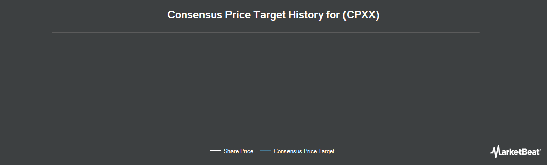 Price Target History for Celator Pharmaceuticals (NASDAQ:CPXX)