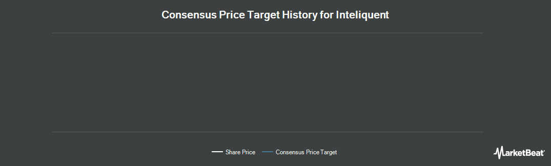 Price Target History for Inteliquent (NASDAQ:IQNT)