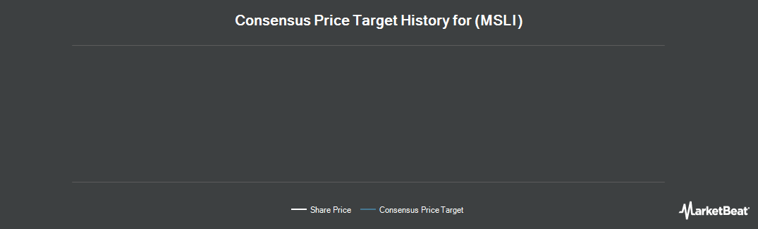 Price Target History for Merus Labs International (NASDAQ:MSLI)