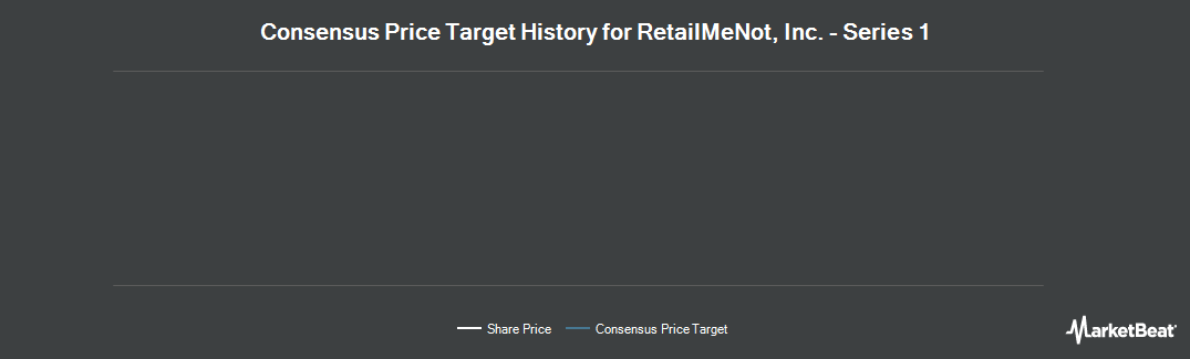 Price Target History for RetailMeNot (NASDAQ:SALE)