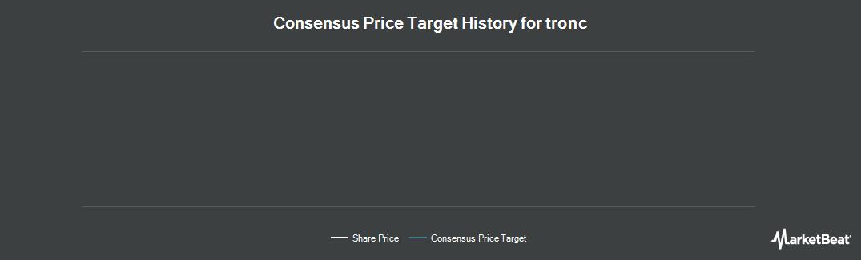 Price Target History for tronc (NASDAQ:TRNC)