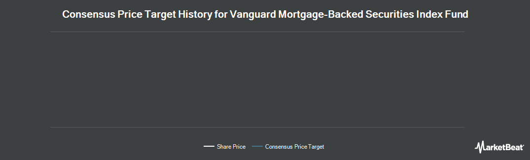 Price Target History for Vanguard Mortgage Bkd Sects ETF (NASDAQ:VMBS)