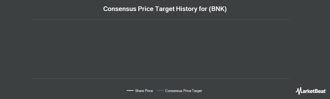 Price Target History for C1 Financial (NYSE:BNK)