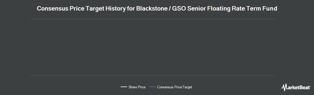 Price Target History for Blackstone/GSO Senior Fltg Rt Term Fund (NYSE:BSL)