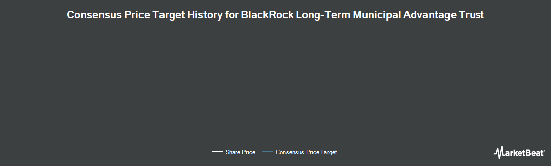 Price Target History for BlackRock LT Municipal Advantage Trust (NYSE:BTA)