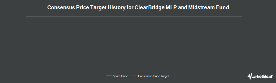 Price Target History for ClearBridge Energy MLP Fund (NYSE:CEM)