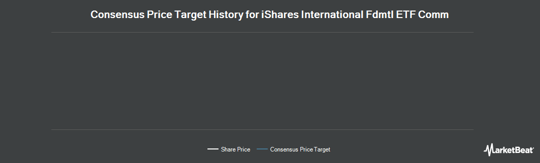 Price Target History for Cobalt International Energy (NYSE:CIE)