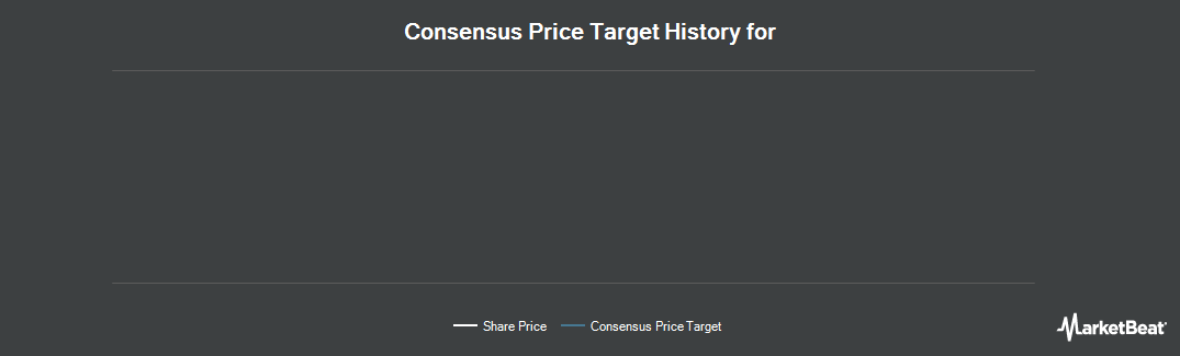 Price Target History for Cott (NYSE:COT)