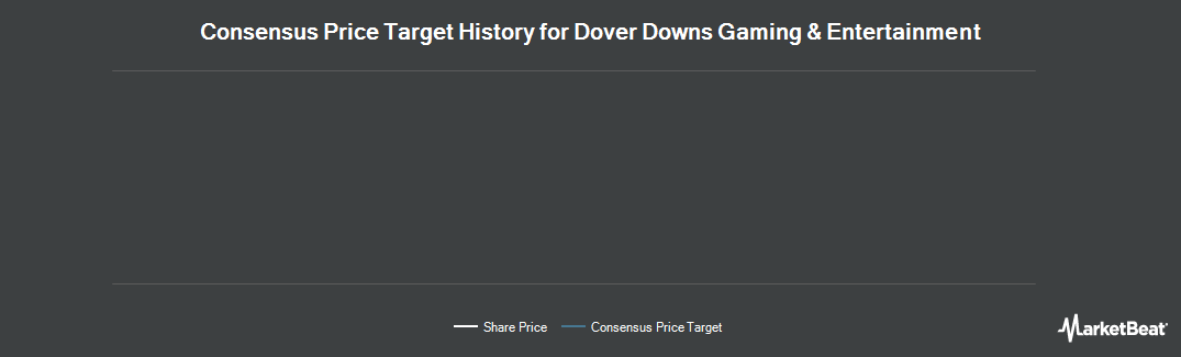 Price Target History for Dover Downs Gaming & Entertainment (NYSE:DDE)