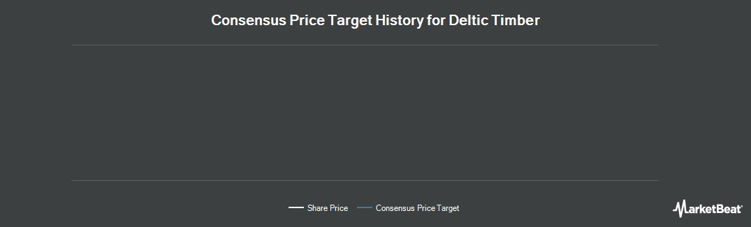 Price Target History for Deltic Timber (NYSE:DEL)