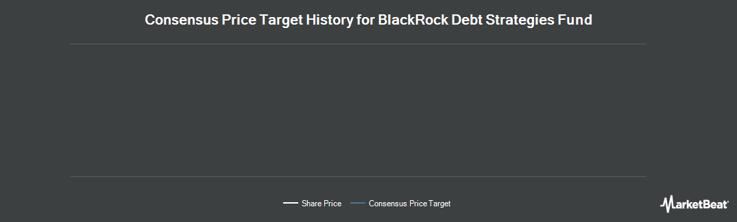 Price Target History for BR-DEBT STRAT F (NYSE:DSU)