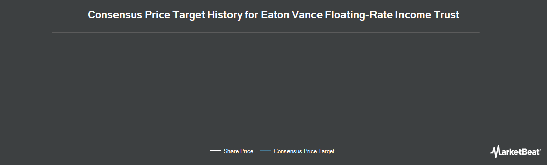 Price Target History for Eaton Vance Floating-Rate Income Trust (NYSE:EFT)