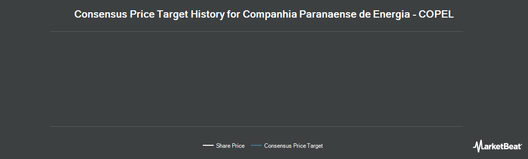 Price Target History for Companhia Paranaense de Energia (NYSE:ELP)