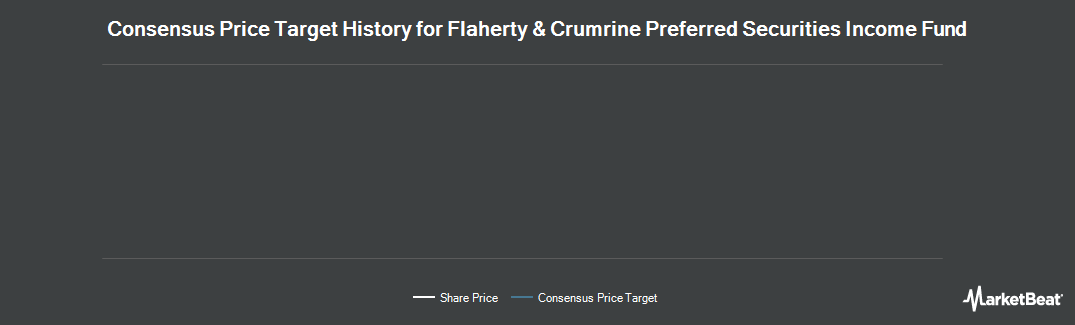 Price Target History for Flaherty&Crumrine Prfrd Scts Incm Fd (NYSE:FFC)