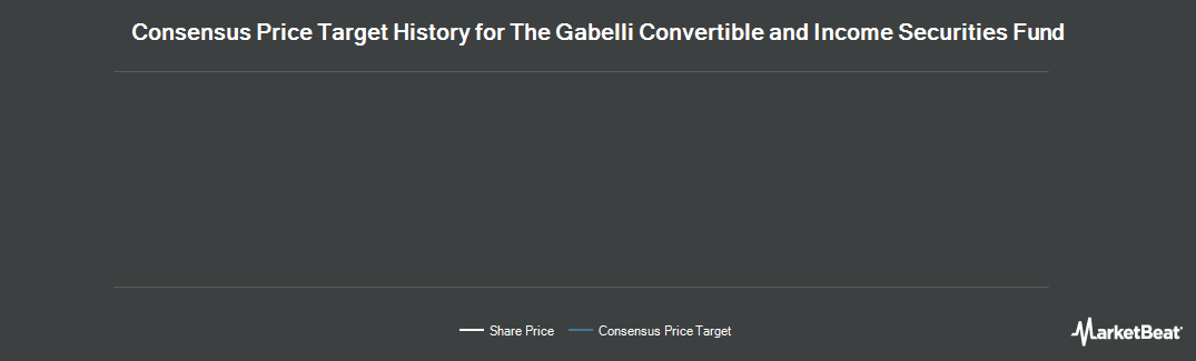 Price Target History for GABELLI CONV FD (NYSE:GCV)