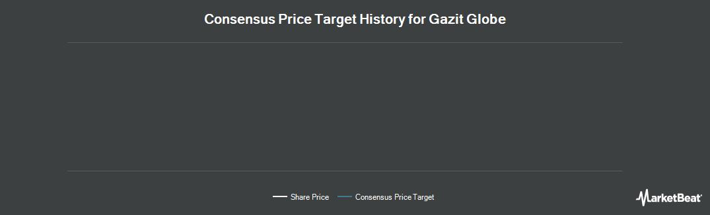 Price Target History for Gazit-Globe (NYSE:GZT)