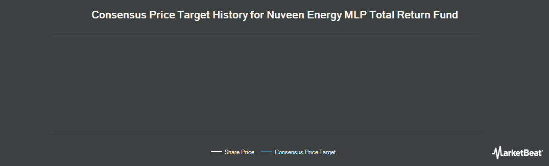 Price Target History for Nuveen Energy MLP Total Return Fund (NYSE:JMF)