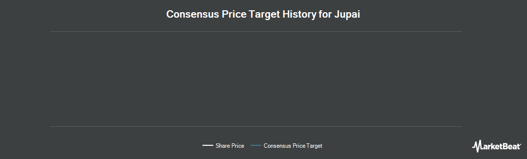 Price Target History for Jupai Holdings Limited (NYSE:JP)