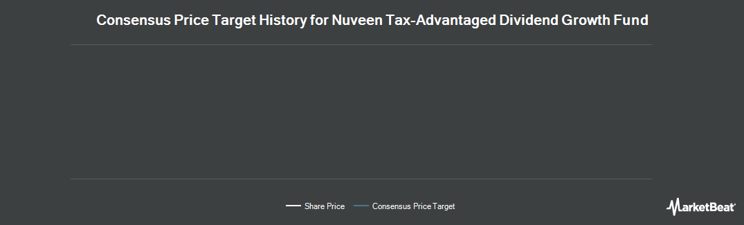 Price Target History for Nuveen Tax-Advantaged Dividend Growth Fd (NYSE:JTD)
