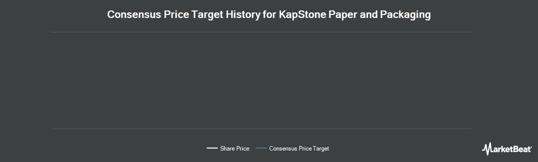 Price Target History for KapStone Paper and Packaging (NYSE:KS)