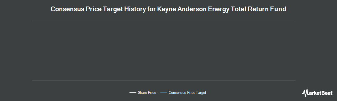 Price Target History for Kayne Anderson Energy Total Return Fund (NYSE:KYE)