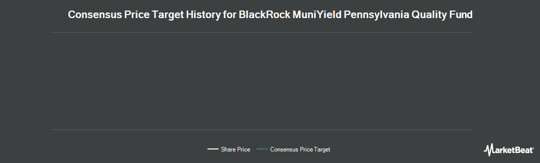 Price Target History for BR-MUNIYLD PA F (NYSE:MPA)
