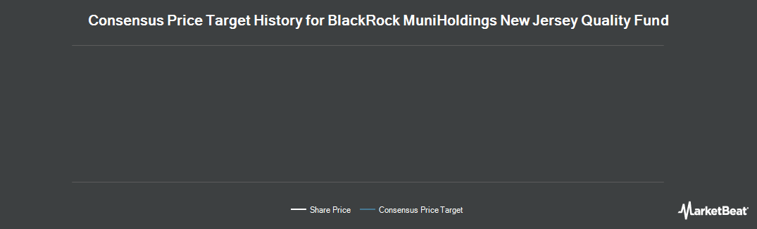 Price Target History for BR-MUNIHLD NJ (NYSE:MUJ)
