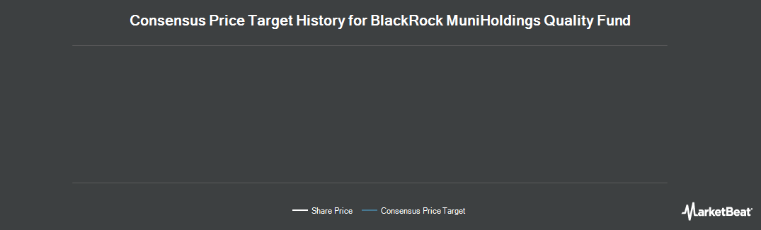 Price Target History for BlackRock MuniHoldings Quality Fund (NYSE:MUS)