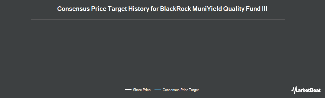 Price Target History for BR-MUNIYLD INSD (NYSE:MYI)