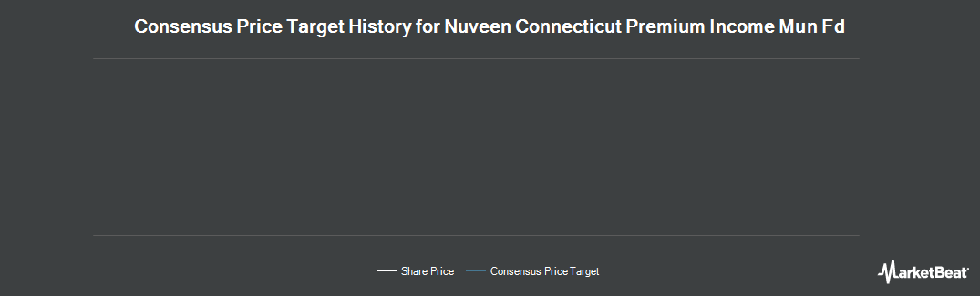 Price Target History for Nuveen Connecticut Premium Income Mun Fd (NYSE:NTC)