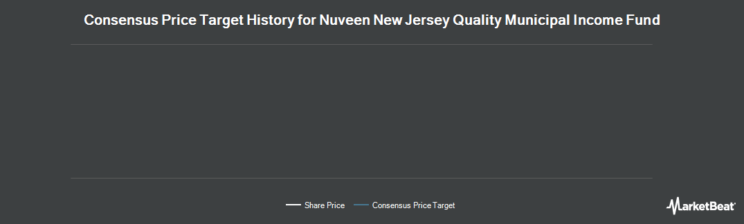 Price Target History for Nuveen New Jersey Dividend Advantg Mncpl (NYSE:NXJ)