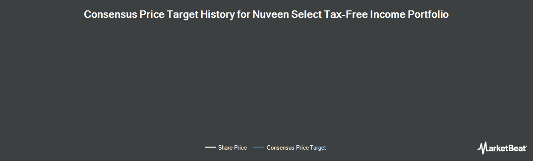 Price Target History for Nuveen Select Tax-Free Income Portfolio (NYSE:NXP)