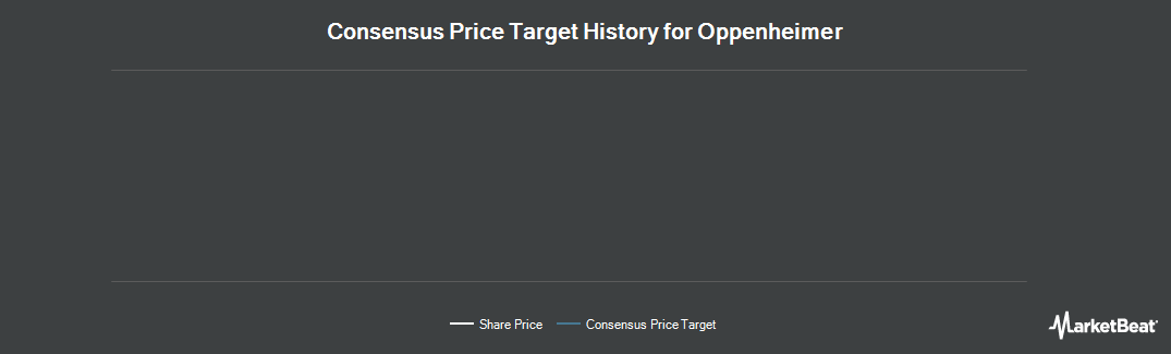 Price Target History for Oppenheimer (NYSE:OPY)