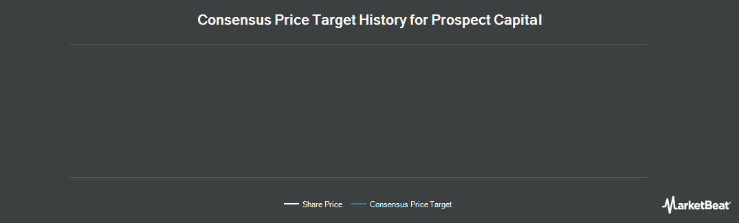 Price Target History for Pep Boys - Manny Moe & Jack (NYSE:PBY)