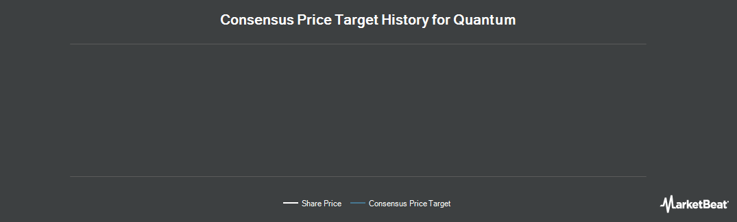 Price Target History for Quantum Corporation (NYSE:QTM)
