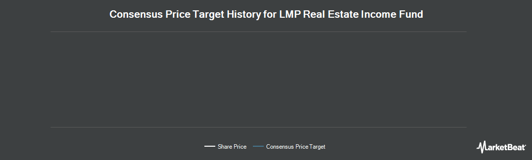 Price Target History for ClearBridge Real Estate Opportunits Fund (NYSE:RIT)