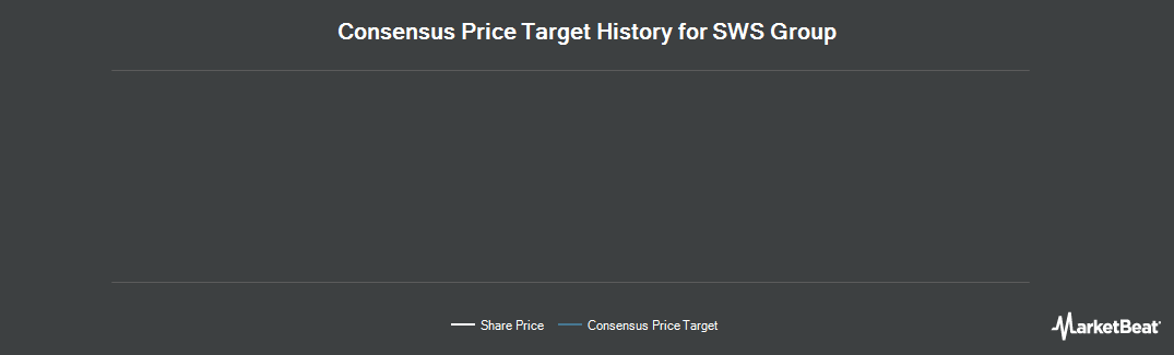 Price Target History for SWS Group (NYSE:SWS)