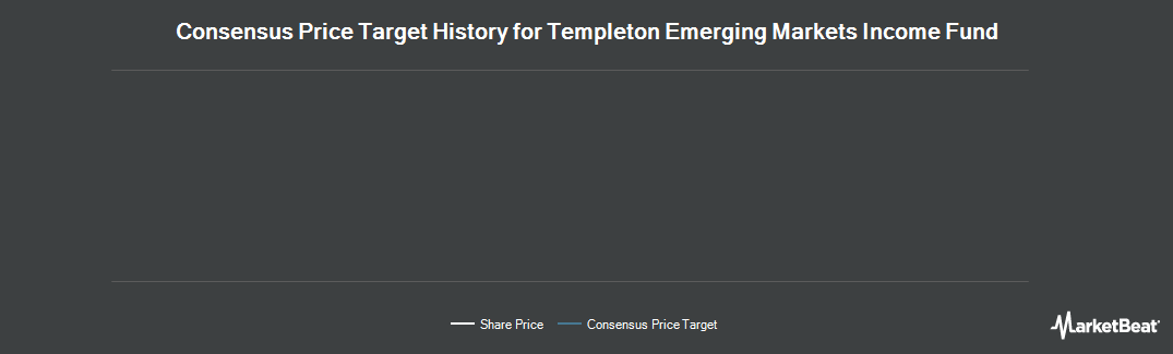Price Target History for Templeton Emerging Markets Income Fund (NYSE:TEI)