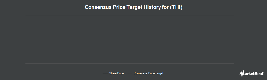 Price Target History for Tim Hortons (NYSE:THI)