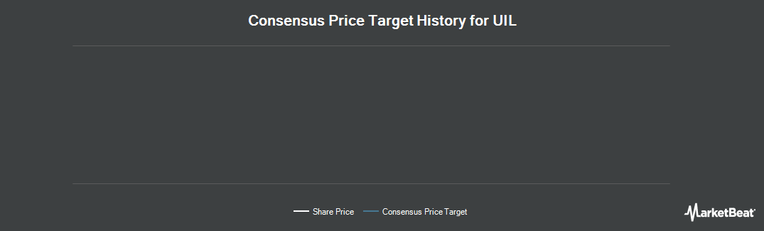 Price Target History for UIL Holdings (NYSE:UIL)